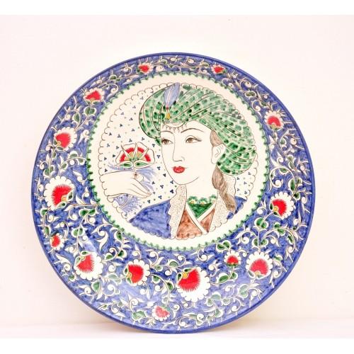 Риштанская тарелка миниатура